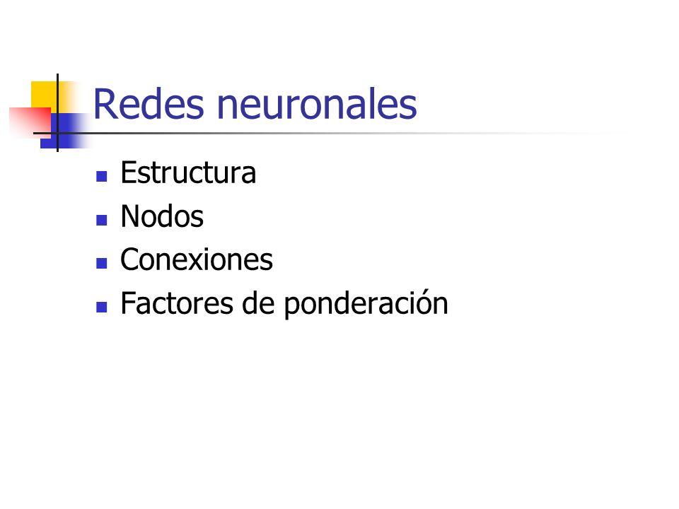Redes neuronales Estructura Nodos Conexiones Factores de ponderación