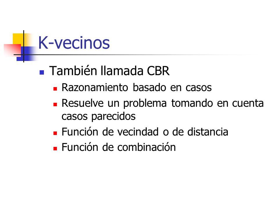 K-vecinos También llamada CBR Razonamiento basado en casos Resuelve un problema tomando en cuenta casos parecidos Función de vecindad o de distancia F