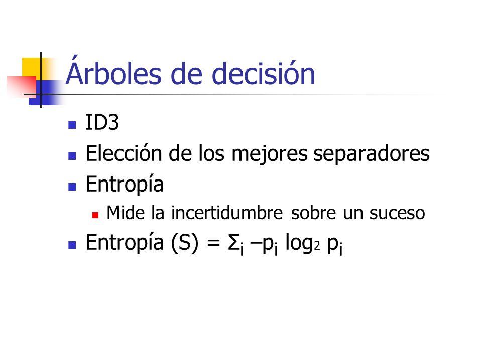 Árboles de decisión ID3 Elección de los mejores separadores Entropía Mide la incertidumbre sobre un suceso Entropía (S) = Σ i –p i log 2 p i