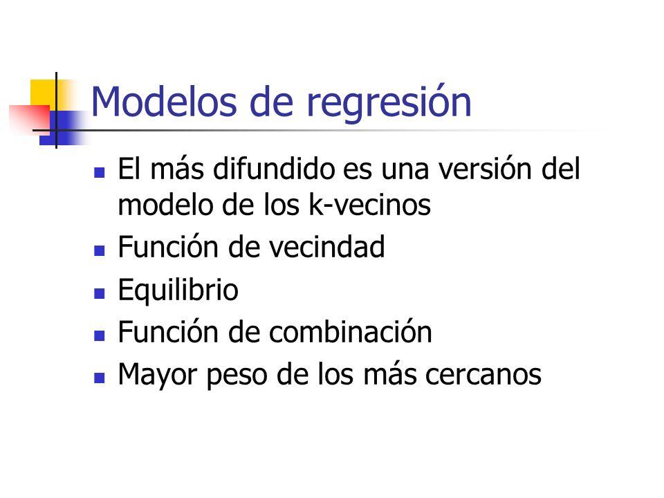 Modelos de regresión El más difundido es una versión del modelo de los k-vecinos Función de vecindad Equilibrio Función de combinación Mayor peso de l