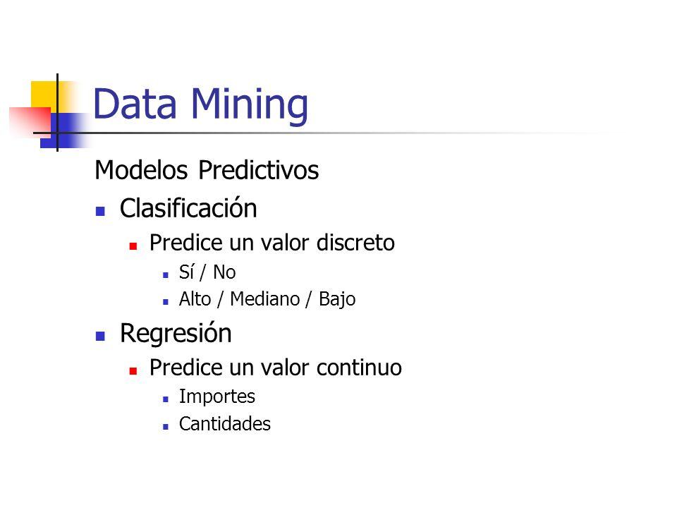 Data Mining Modelos Predictivos Clasificación Predice un valor discreto Sí / No Alto / Mediano / Bajo Regresión Predice un valor continuo Importes Can