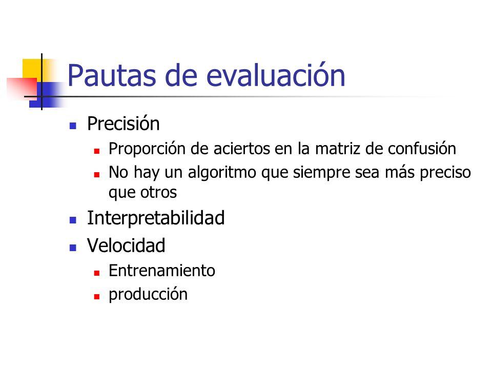 Pautas de evaluación Precisión Proporción de aciertos en la matriz de confusión No hay un algoritmo que siempre sea más preciso que otros Interpretabi