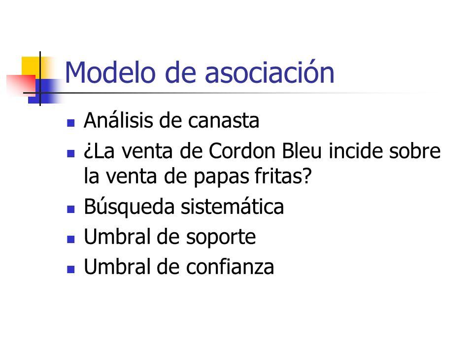 Modelo de asociación Análisis de canasta ¿La venta de Cordon Bleu incide sobre la venta de papas fritas? Búsqueda sistemática Umbral de soporte Umbral