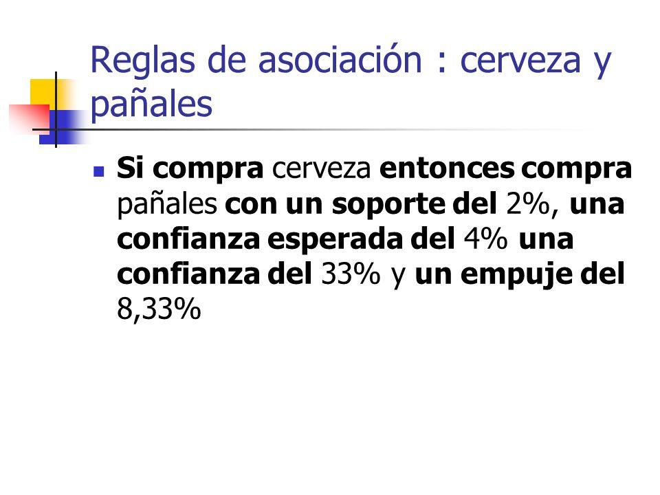 Reglas de asociación : cerveza y pañales Si compra cerveza entonces compra pañales con un soporte del 2%, una confianza esperada del 4% una confianza