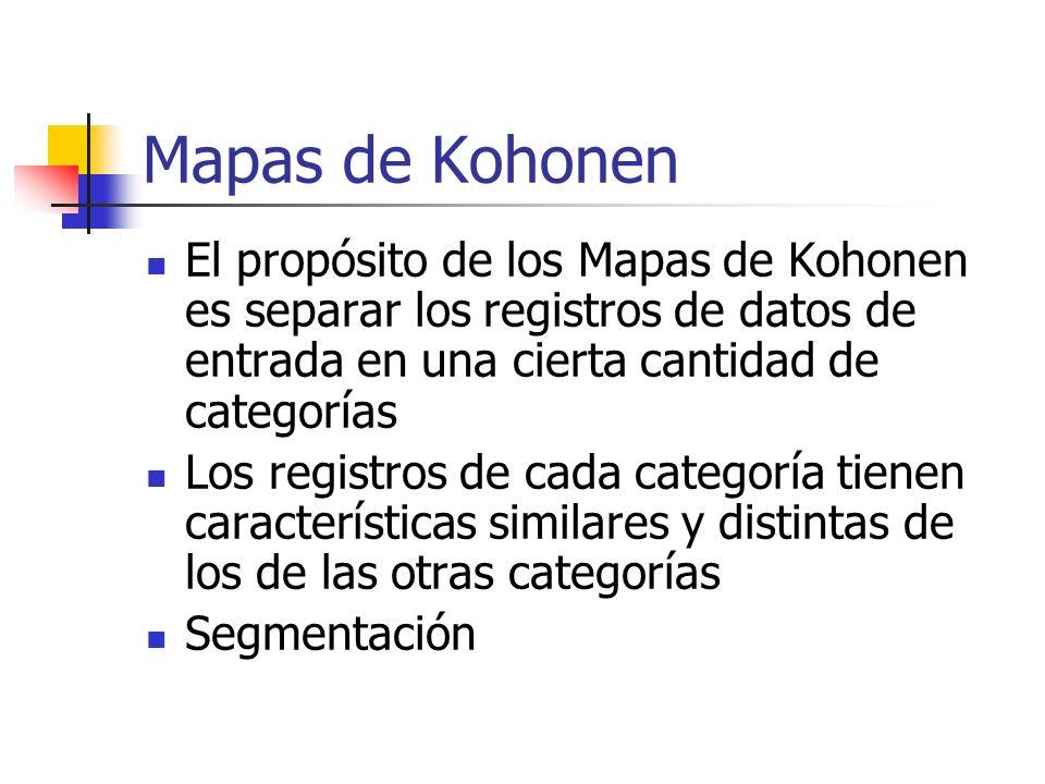 Mapas de Kohonen El propósito de los Mapas de Kohonen es separar los registros de datos de entrada en una cierta cantidad de categorías Los registros