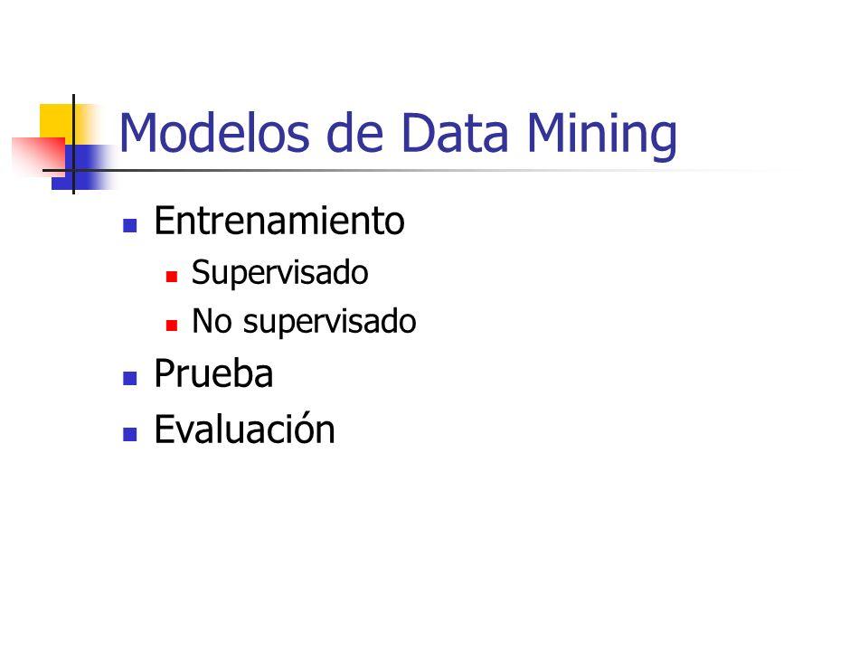 Modelos de Data Mining PRUEBA De los casos históricos disponibles se destina una cierta cantidad para entrenar el modelo y se reserva una porción de ellos para probar el modelo Se presentan los casos como si fueran nuevos y se coteja la respuesta del modelo con los valores reales