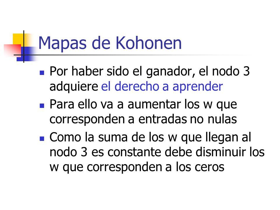 Mapas de Kohonen Por haber sido el ganador, el nodo 3 adquiere el derecho a aprender Para ello va a aumentar los w que corresponden a entradas no nula