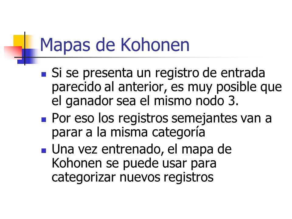 Mapas de Kohonen Si se presenta un registro de entrada parecido al anterior, es muy posible que el ganador sea el mismo nodo 3. Por eso los registros