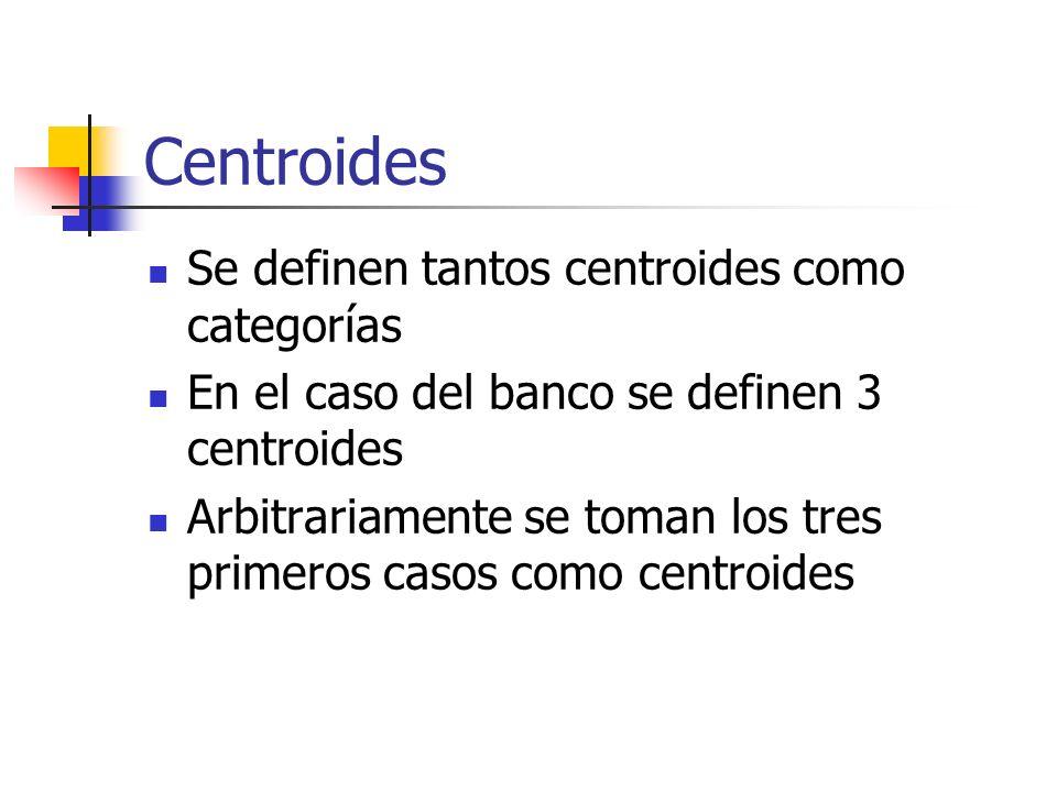 Centroides Se definen tantos centroides como categorías En el caso del banco se definen 3 centroides Arbitrariamente se toman los tres primeros casos