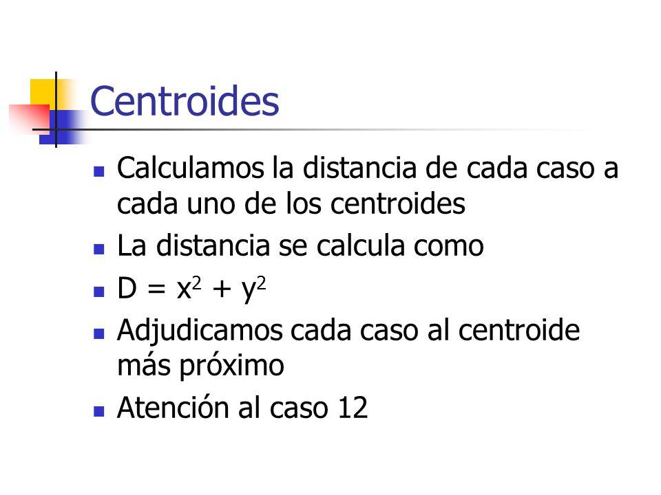 Centroides Calculamos la distancia de cada caso a cada uno de los centroides La distancia se calcula como D = x 2 + y 2 Adjudicamos cada caso al centr
