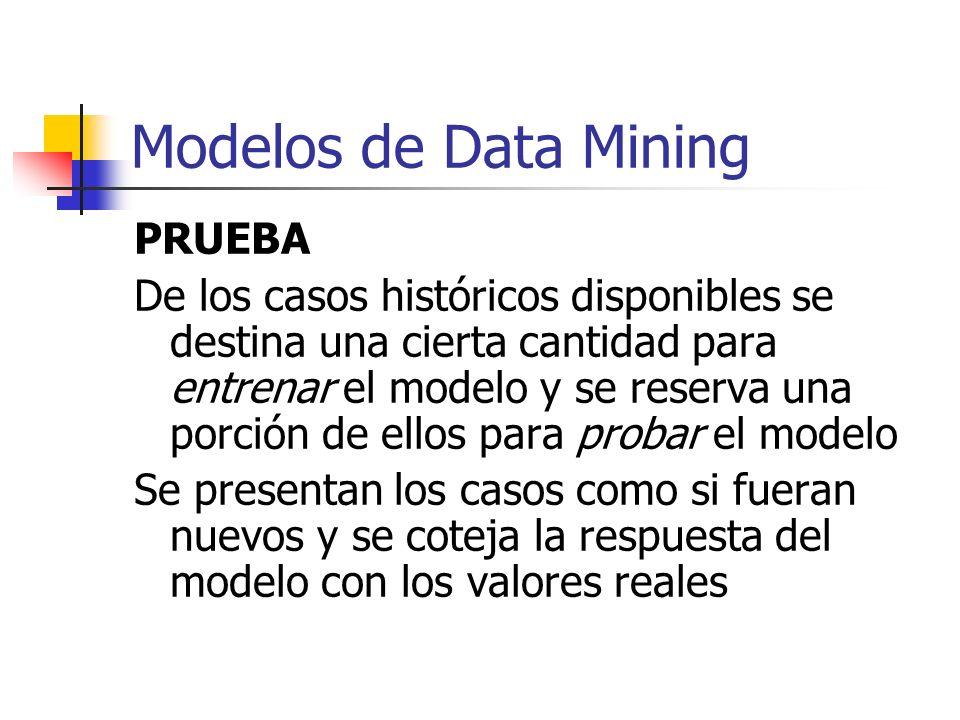 Modelos de Data Mining PRUEBA De los casos históricos disponibles se destina una cierta cantidad para entrenar el modelo y se reserva una porción de e