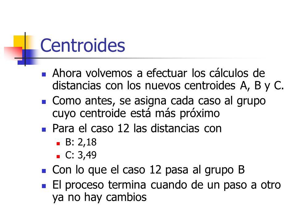 Centroides Ahora volvemos a efectuar los cálculos de distancias con los nuevos centroides A, B y C. Como antes, se asigna cada caso al grupo cuyo cent