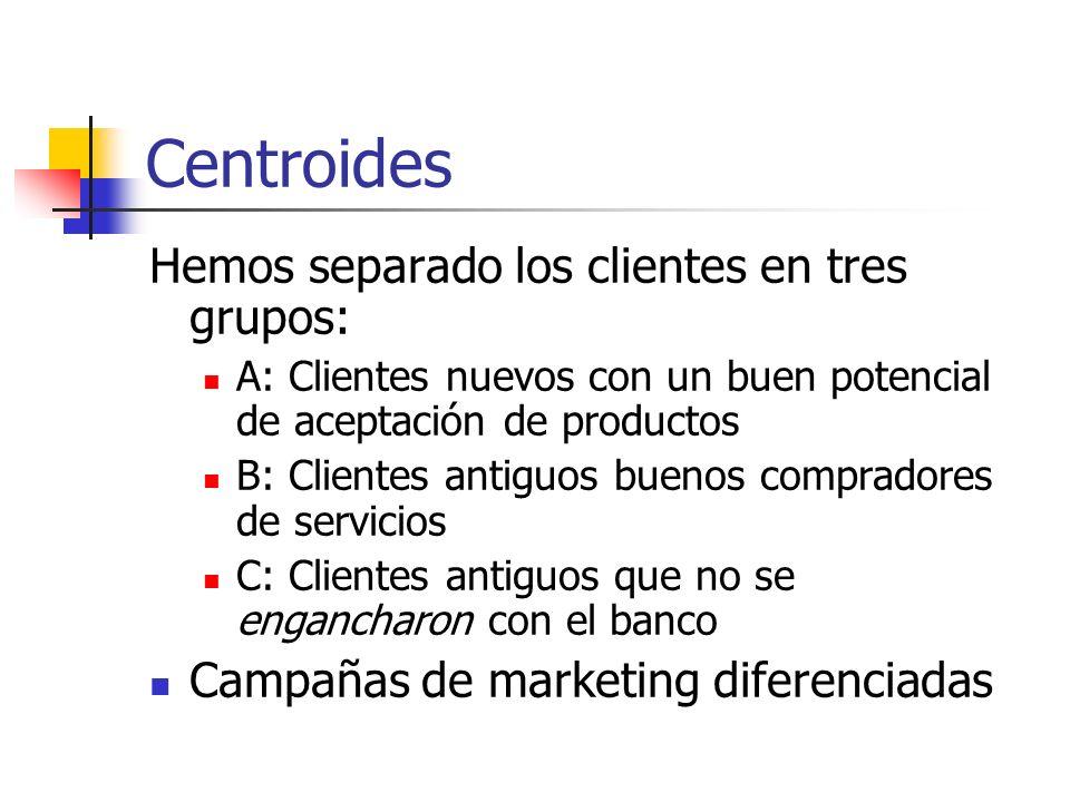 Centroides Hemos separado los clientes en tres grupos: A: Clientes nuevos con un buen potencial de aceptación de productos B: Clientes antiguos buenos