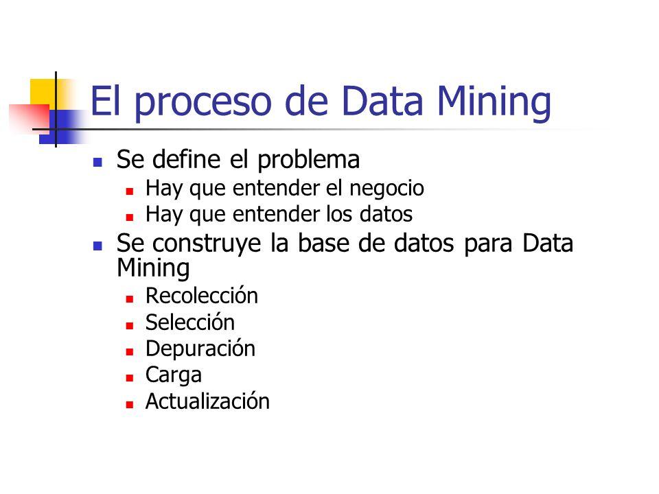 El proceso de Data Mining Se define el problema Hay que entender el negocio Hay que entender los datos Se construye la base de datos para Data Mining