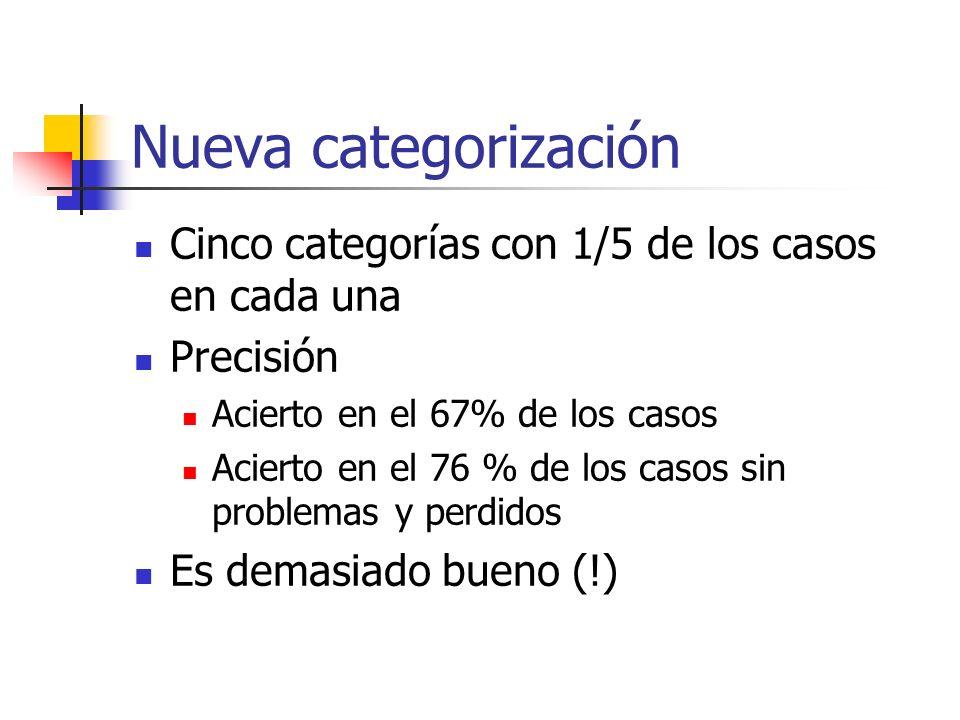 Nueva categorización Cinco categorías con 1/5 de los casos en cada una Precisión Acierto en el 67% de los casos Acierto en el 76 % de los casos sin pr