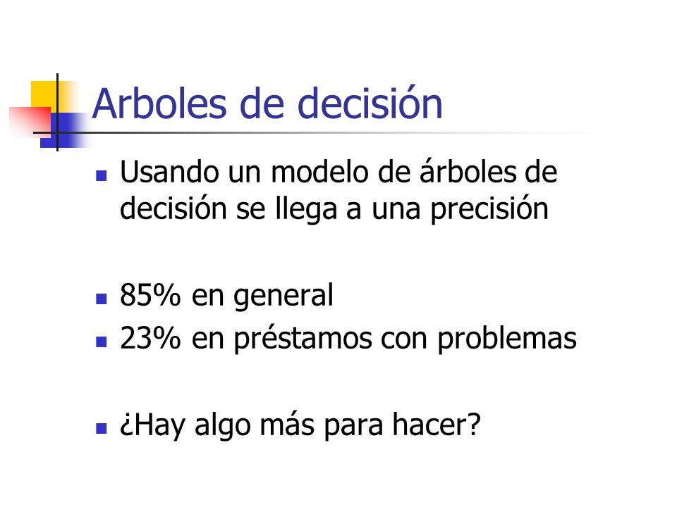 Arboles de decisión Usando un modelo de árboles de decisión se llega a una precisión 85% en general 23% en préstamos con problemas ¿Hay algo más para