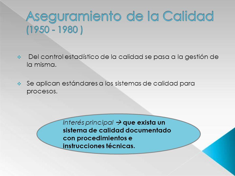 Del control estadístico de la calidad se pasa a la gestión de la misma. Se aplican estándares a los sistemas de calidad para procesos. Interés princip