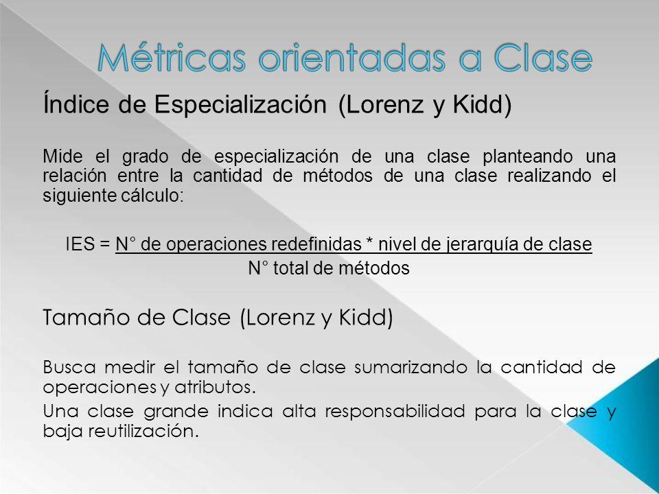 Índice de Especialización (Lorenz y Kidd) Mide el grado de especialización de una clase planteando una relación entre la cantidad de métodos de una cl