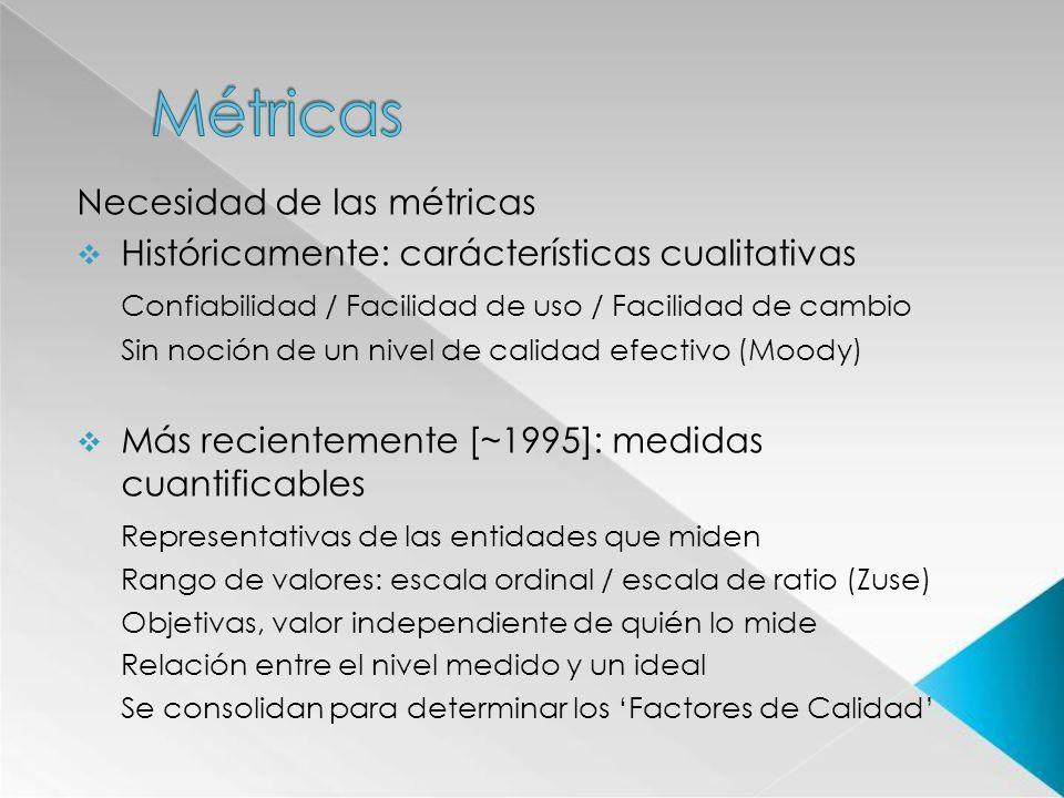 Necesidad de las métricas Históricamente: carácterísticas cualitativas Confiabilidad / Facilidad de uso / Facilidad de cambio Sin noción de un nivel d