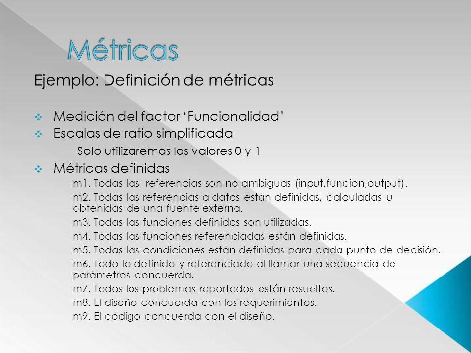 Ejemplo: Definición de métricas Medición del factor Funcionalidad Escalas de ratio simplificada Solo utilizaremos los valores 0 y 1 Métricas definidas