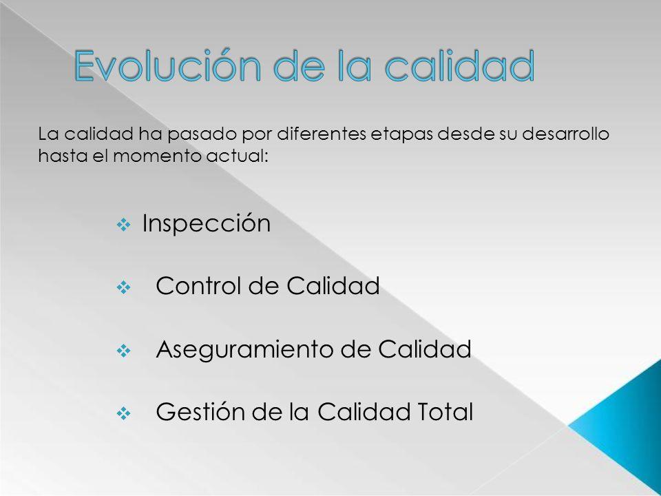 Inspección Control de Calidad Aseguramiento de Calidad Gestión de la Calidad Total La calidad ha pasado por diferentes etapas desde su desarrollo hast