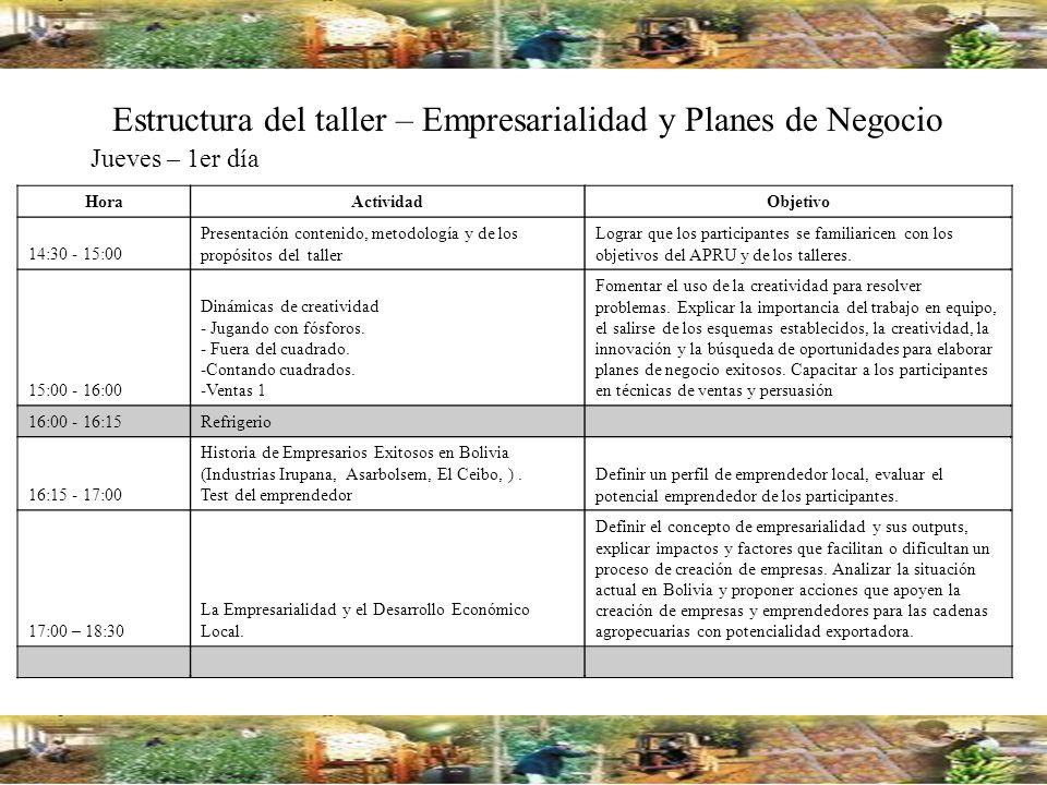 Estructura del taller – Empresarialidad y Planes de Negocio HoraActividadObjetivo 14:30 - 15:00 Presentación contenido, metodología y de los propósito
