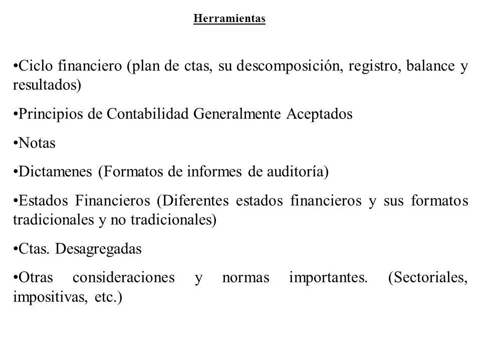 Ciclo financiero (plan de ctas, su descomposición, registro, balance y resultados) Principios de Contabilidad Generalmente Aceptados Notas Dictamenes