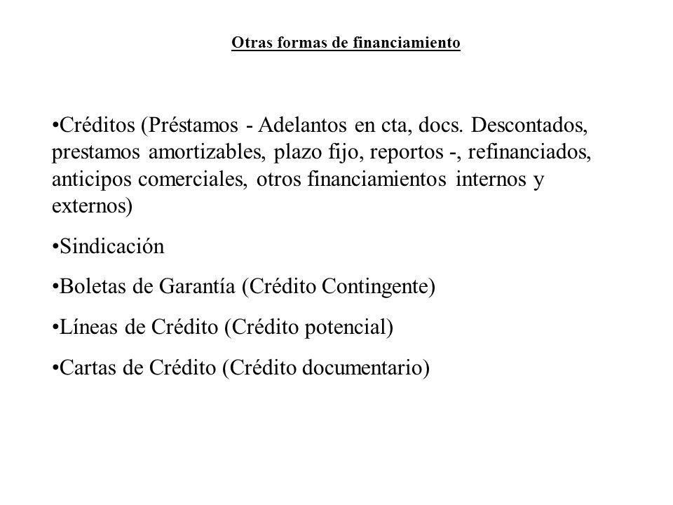 Créditos (Préstamos - Adelantos en cta, docs. Descontados, prestamos amortizables, plazo fijo, reportos -, refinanciados, anticipos comerciales, otros