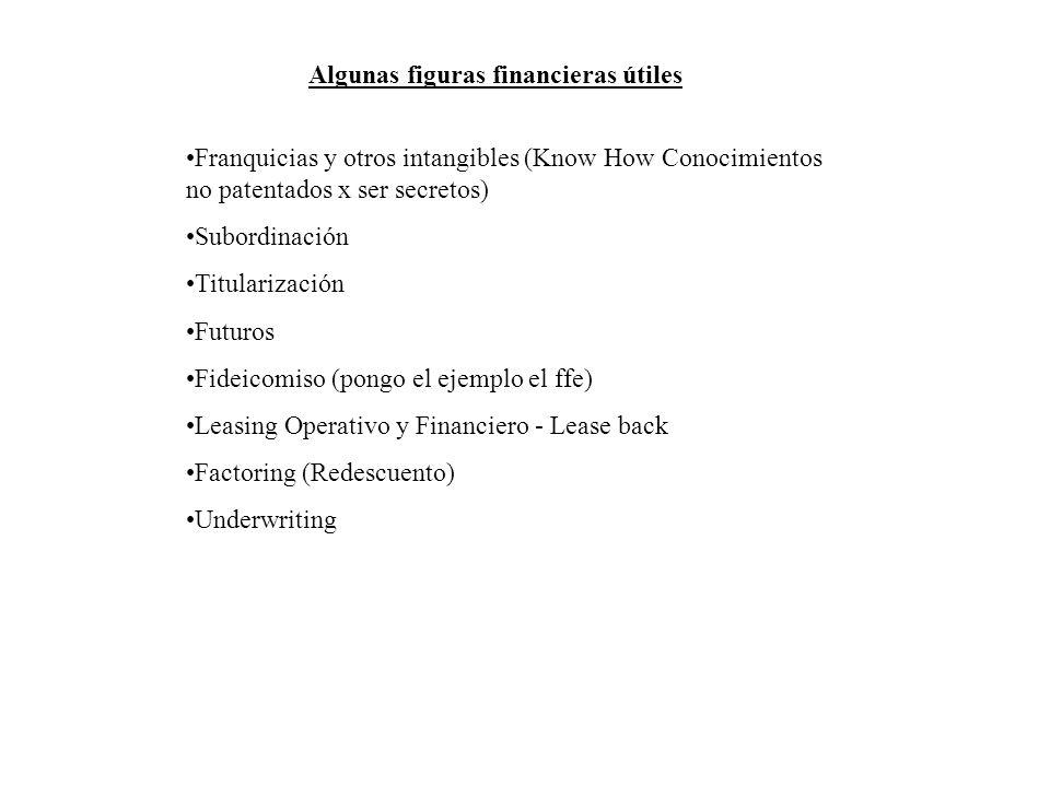Franquicias y otros intangibles (Know How Conocimientos no patentados x ser secretos) Subordinación Titularización Futuros Fideicomiso (pongo el ejemp