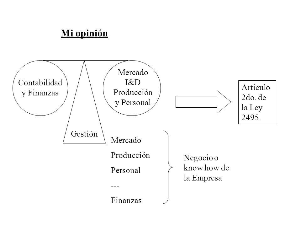 Gestión Contabilidad y Finanzas Mercado I&D Producción y Personal Mercado Producción Personal --- Finanzas Negocio o know how de la Empresa Mi opinión