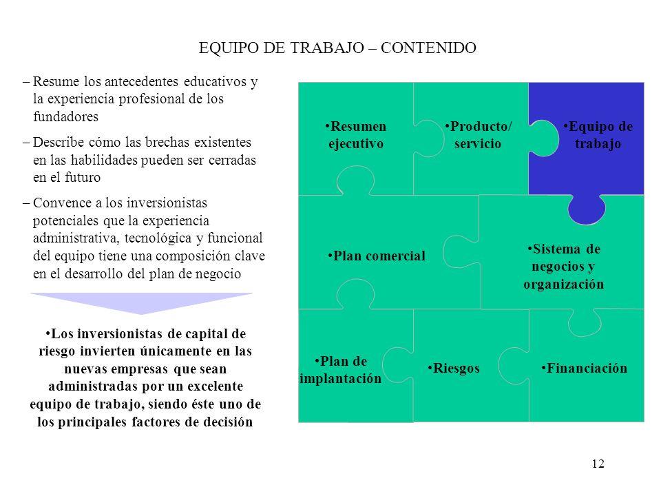 12 EQUIPO DE TRABAJO – CONTENIDO –Resume los antecedentes educativos y la experiencia profesional de los fundadores –Describe cómo las brechas existen