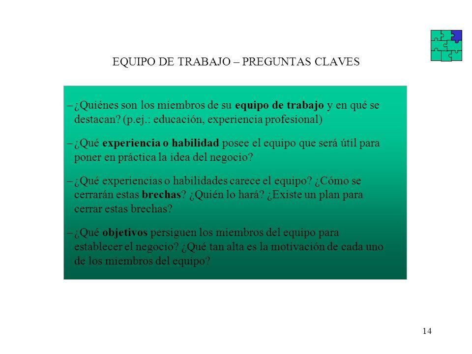 14 EQUIPO DE TRABAJO – PREGUNTAS CLAVES –¿Quiénes son los miembros de su equipo de trabajo y en qué se destacan? (p.ej.: educación, experiencia profes