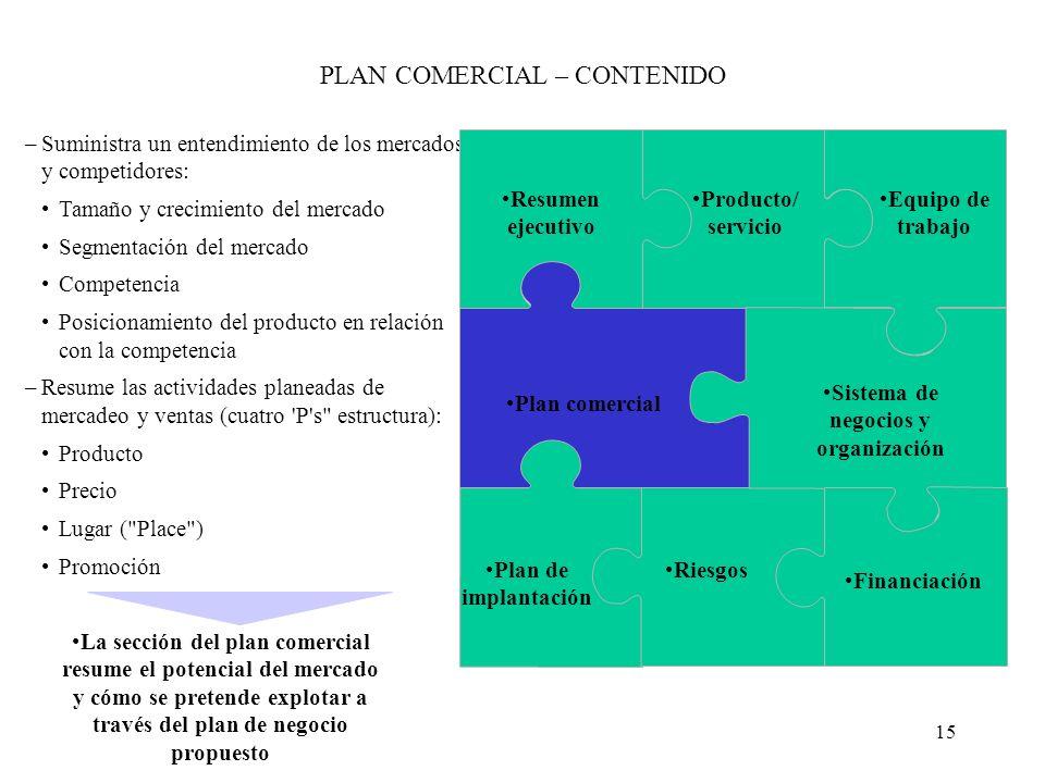 15 PLAN COMERCIAL – CONTENIDO –Suministra un entendimiento de los mercados y competidores: Tamaño y crecimiento del mercado Segmentación del mercado C