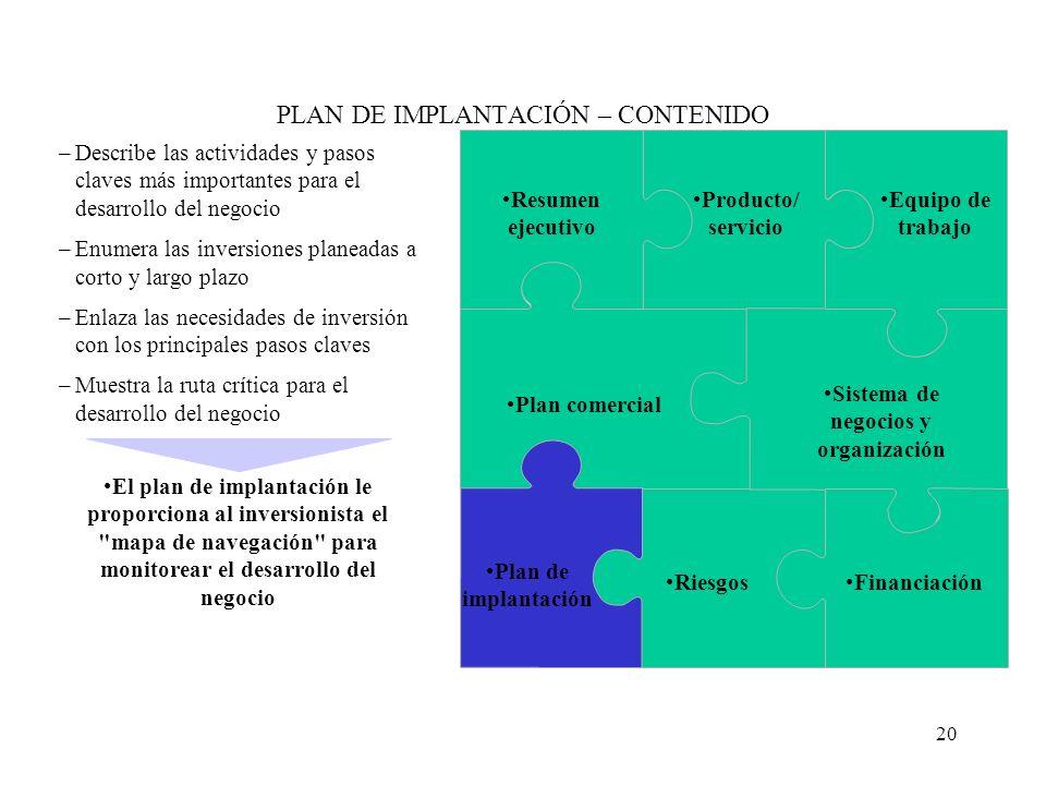20 PLAN DE IMPLANTACIÓN – CONTENIDO Resumen ejecutivo Producto/ servicio Equipo de trabajo Plan comercial Sistema de negocios y organización Plan de i