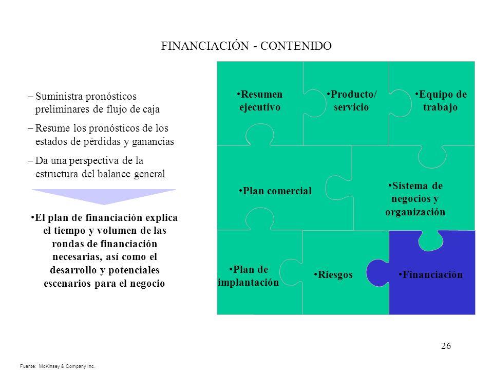 26 FINANCIACIÓN - CONTENIDO Fuente:McKinsey & Company Inc. Resumen ejecutivo Producto/ servicio Equipo de trabajo Plan comercial Sistema de negocios y