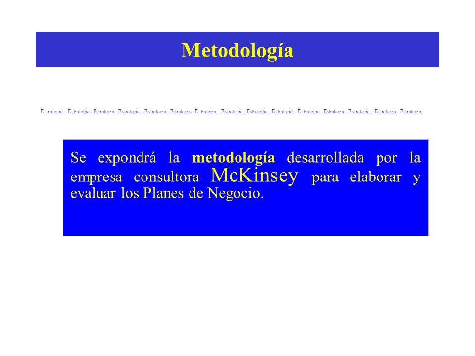 Metodología Estrategia – Estrategia –Estrategia - Estrategia – Estrategia –Estrategia - Estrategia – Estrategia –Estrategia - Estrategia – Estrategia
