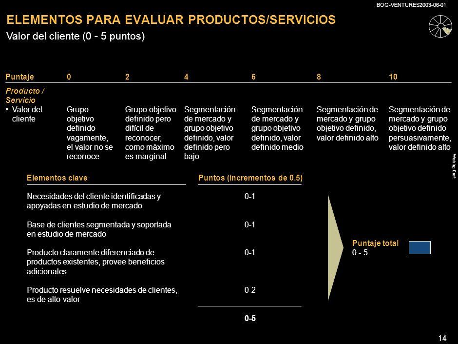 Working Draft BOG-VENTURES2003-06-01 13 Oportunidades de mercado 0 - 5 puntos Participación de mercado 0 - 5 puntos Puntaje total 0 - 10 puntos PUNTAJE TOTAL DE MERCADO Y COMPETENCIA