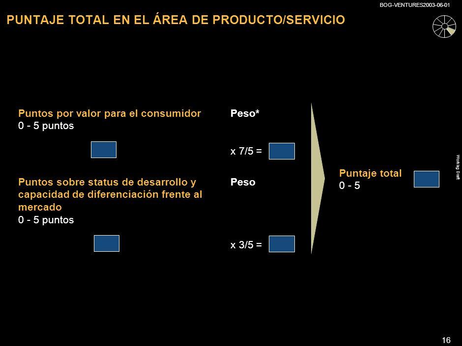 Working Draft BOG-VENTURES2003-06-01 15 ELEMENTOS PARA EVALUAR PRODUCTOS/SERVICIOS Potencial de diferenciación de mercado (0 – 5 puntos) Puntaje0246810 Status y diferenciación de mercado Idea apenas sugerida, no se perciben posibilidades para una diferenciación sostenible La idea se describe claramente, consideraciones plausibles para diferenciación sostenible (por ej.