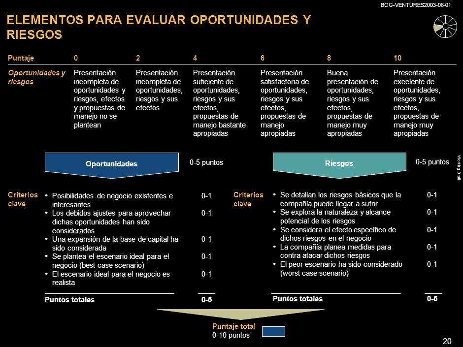 Working Draft BOG-VENTURES2003-06-01 19 ELEMENTOS PARA EVALUAR CRONOGRAMA DE IMPLANTACIÓN ¿Existe un cronograma de implantación realista.