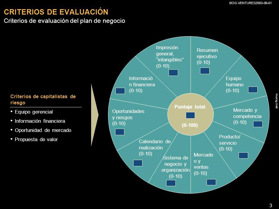Working Draft BOG-VENTURES2003-06-01 2 CONTENIDO Criterios de evaluación y plantillas guía Detalle de cada uno de los criterios de evaluación Plantilla de calificación (anexar a cada plan de negocio evaluado) Criterios de evaluación y plantillas guía Detalle de cada uno de los criterios de evaluación Plantilla de calificación (anexar a cada plan de negocio evaluado)