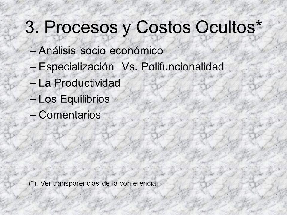 3. Procesos y Costos Ocultos* –Análisis socio económico –Especialización Vs. Polifuncionalidad –La Productividad –Los Equilibrios –Comentarios (*): Ve
