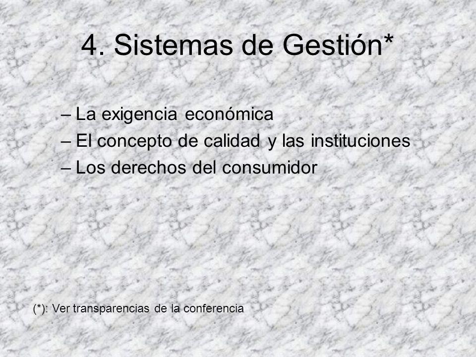 4. Sistemas de Gestión* –La exigencia económica –El concepto de calidad y las instituciones –Los derechos del consumidor (*): Ver transparencias de la