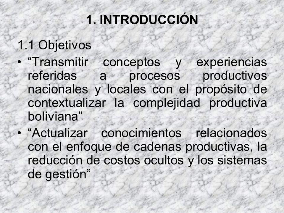 1. INTRODUCCIÓN 1.1 Objetivos Transmitir conceptos y experiencias referidas a procesos productivos nacionales y locales con el propósito de contextual