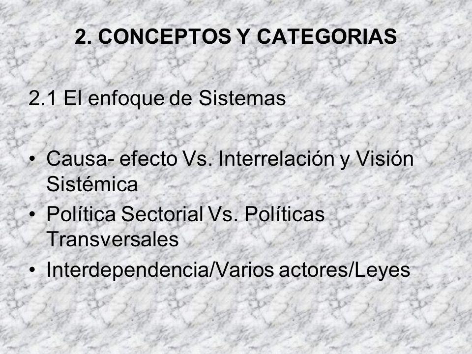 2. CONCEPTOS Y CATEGORIAS 2.1 El enfoque de Sistemas Causa- efecto Vs. Interrelación y Visión Sistémica Política Sectorial Vs. Políticas Transversales