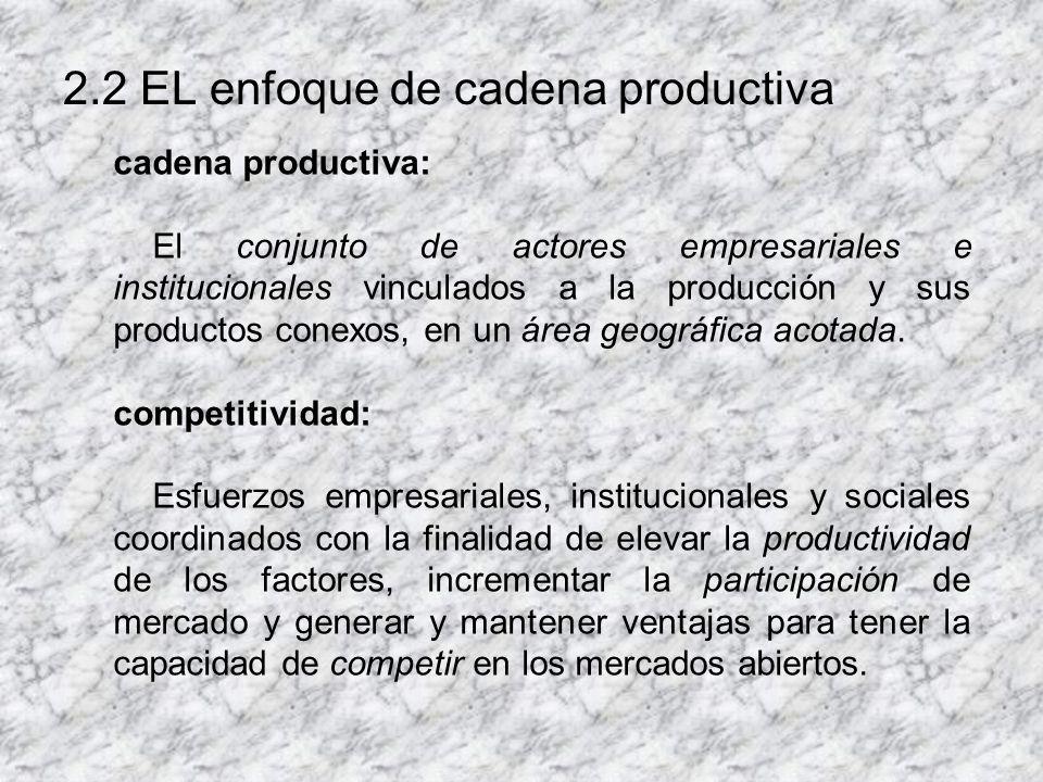 2.2 EL enfoque de cadena productiva cadena productiva: El conjunto de actores empresariales e institucionales vinculados a la producción y sus product