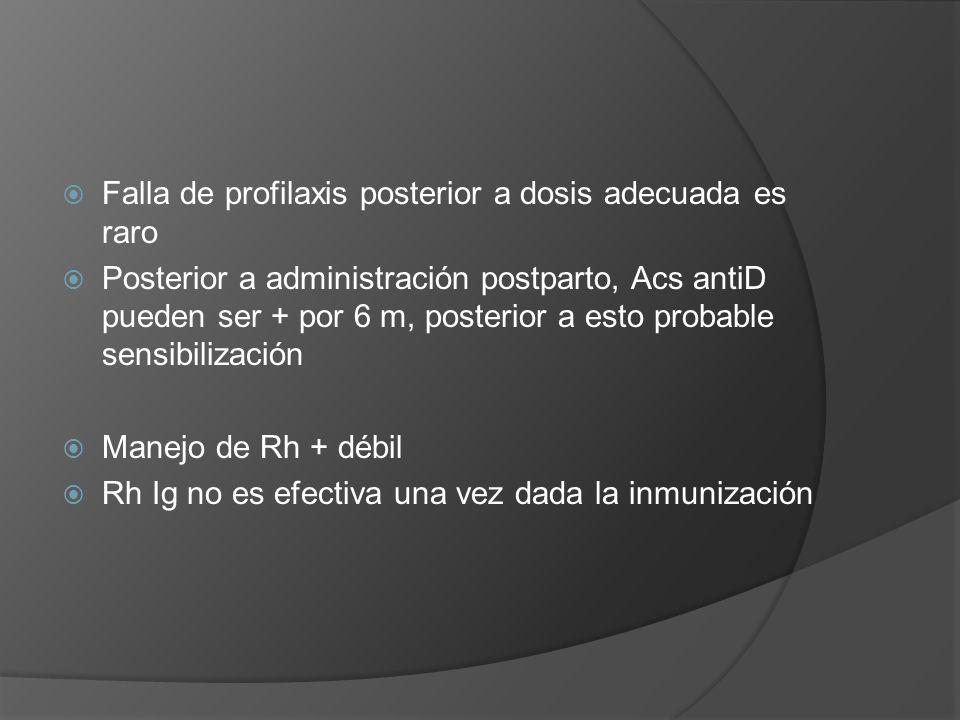 Falla de profilaxis posterior a dosis adecuada es raro Posterior a administración postparto, Acs antiD pueden ser + por 6 m, posterior a esto probable