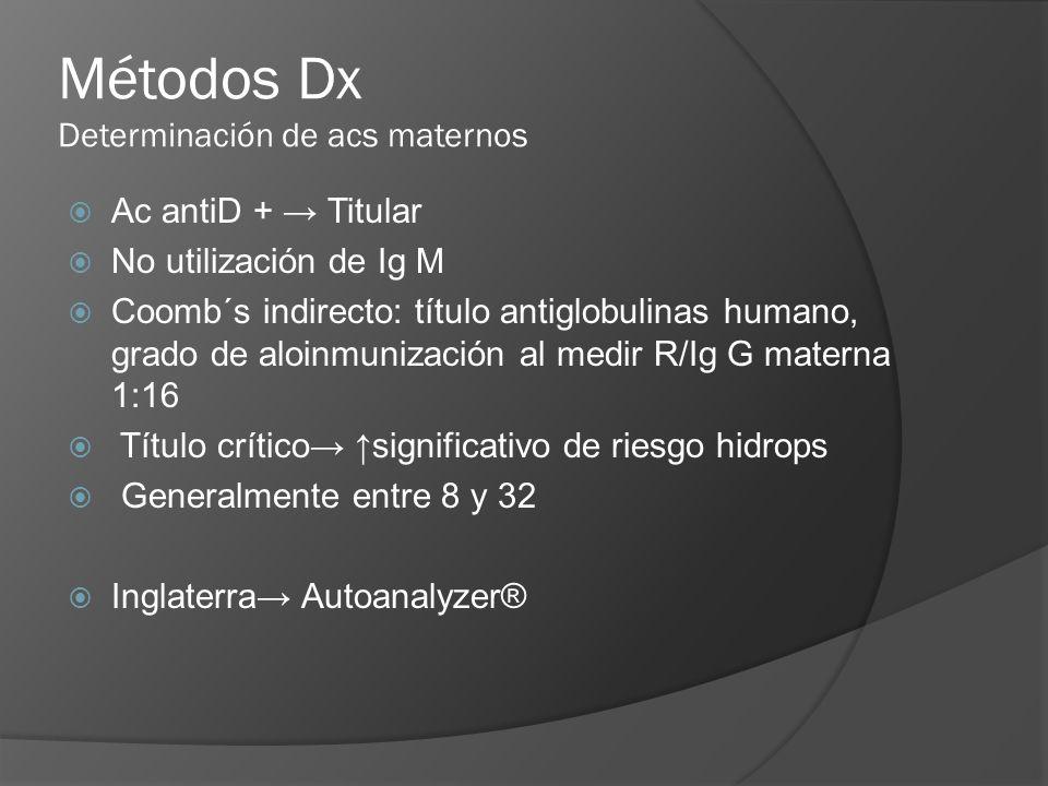 Métodos Dx Determinación de acs maternos Ac antiD + Titular No utilización de Ig M Coomb´s indirecto: título antiglobulinas humano, grado de aloinmuni