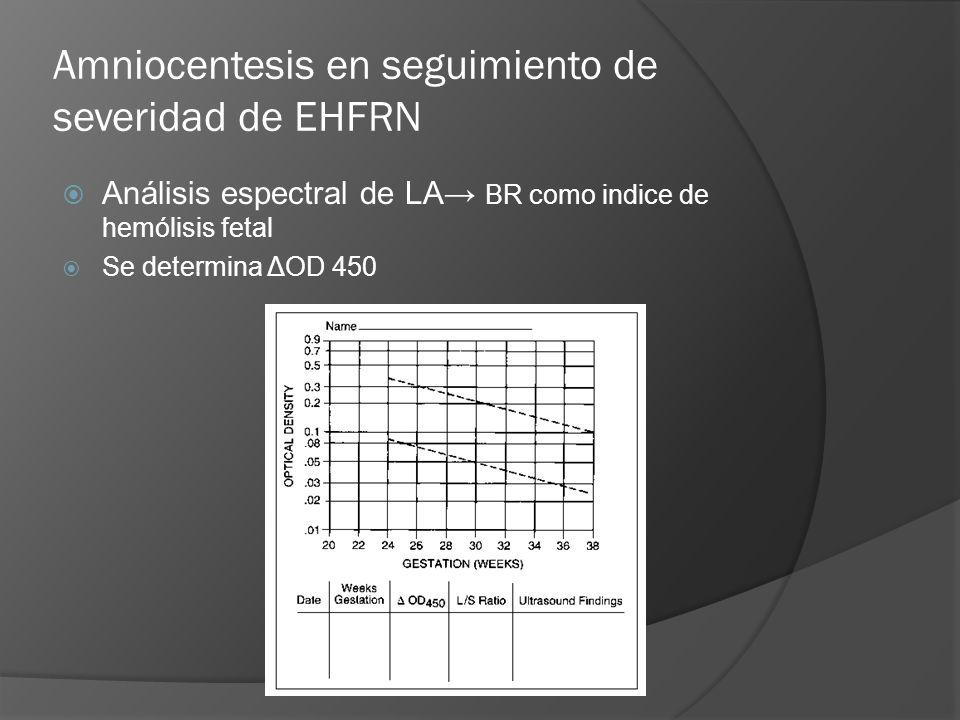 Amniocentesis en seguimiento de severidad de EHFRN Análisis espectral de LA BR como indice de hemólisis fetal Se determina ΔOD 450