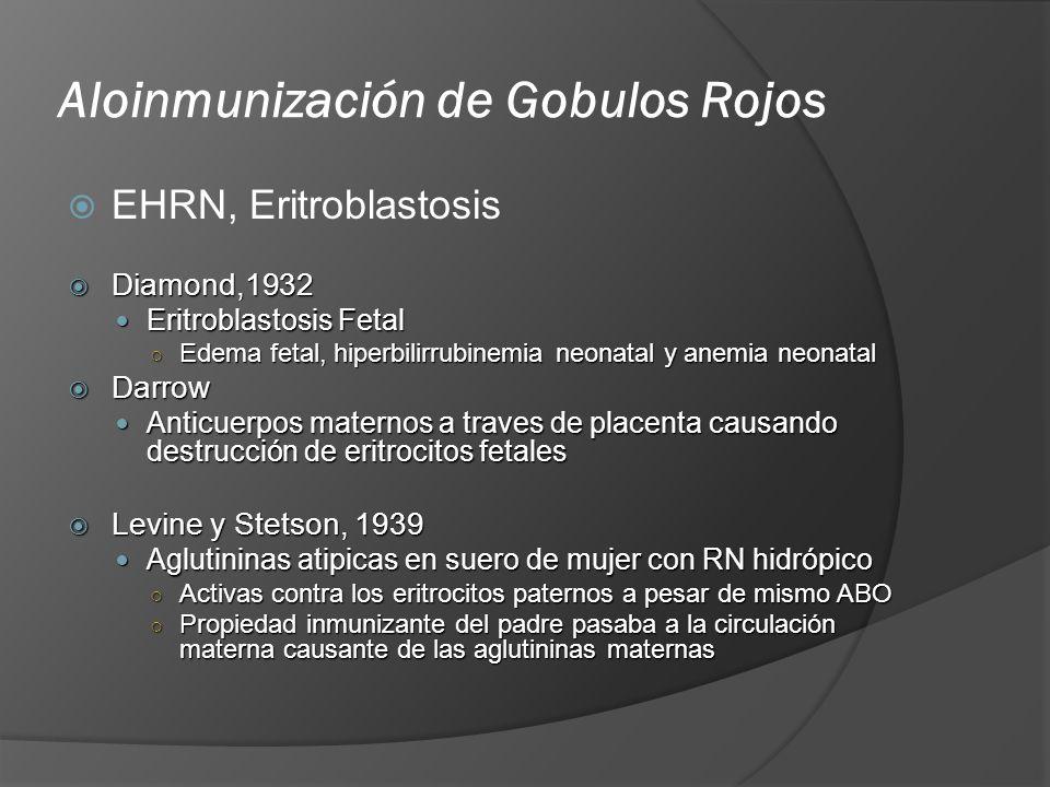 Aloinmunización Incidencia Reducción importante secundaria a antígeno RhD en implicación de otros Ac Presencia de algún Ac relacionado a EHFRN hasta en 1% CDC, 2002: 6,7 casos de aloinmunización Rh/1000 NV