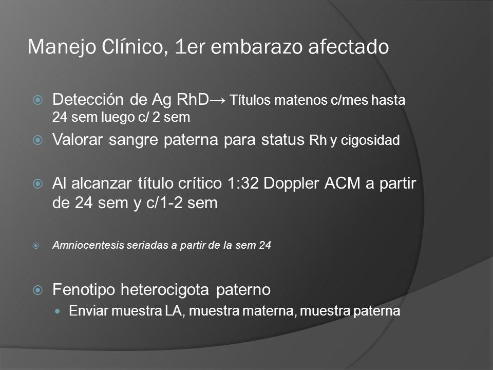 Manejo Clínico, 1er embarazo afectado Detección de Ag RhD Títulos matenos c/mes hasta 24 sem luego c/ 2 sem Valorar sangre paterna para status Rh y ci